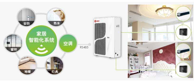 特灵AquaKool威酷变频家用户式水机(空调地暖一体)型号与技术参数详解