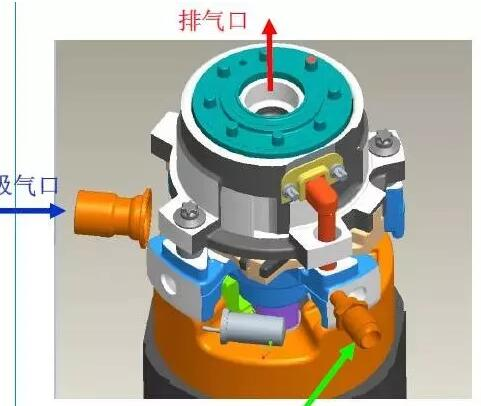 空调搭载喷气增焓压缩机,有什么明显的优势?