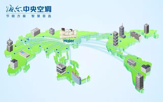 海尔磁悬浮中央空调国外市场样板工程项目有哪些?