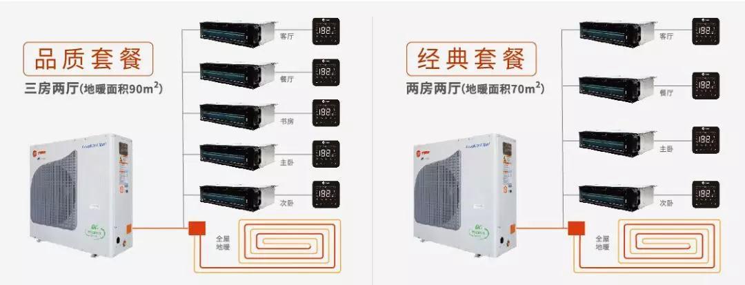 特灵AquaKool Mini变频CGHR系列室外机亮相  专供中国市场